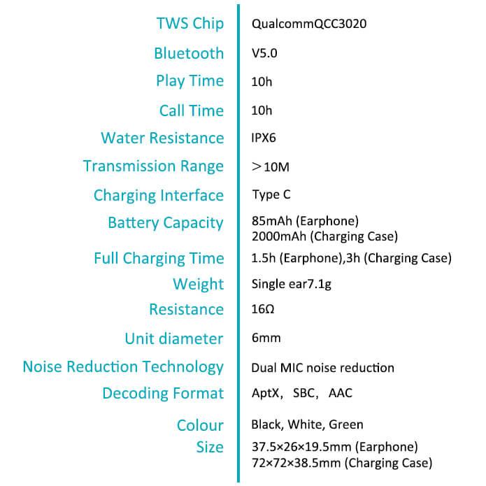 PaMu Slide Headphone Crowdfunding on Xiaomi Platform